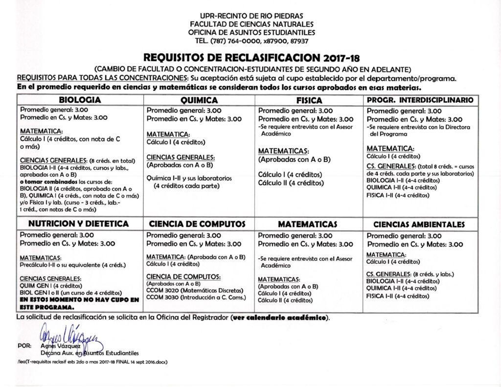 Imagen que muestra los requisitos de reclasificación 2017-2018 (cambio de facultad o concentración para estudiantes de segundo año en adelante)