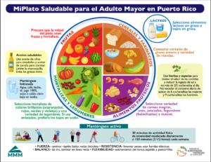 imagen Plato saludable para el adulto mayor en Puerto Rico