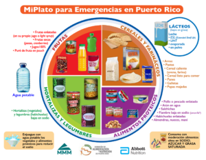 Imagen plato para emergencias en Puerto Rico